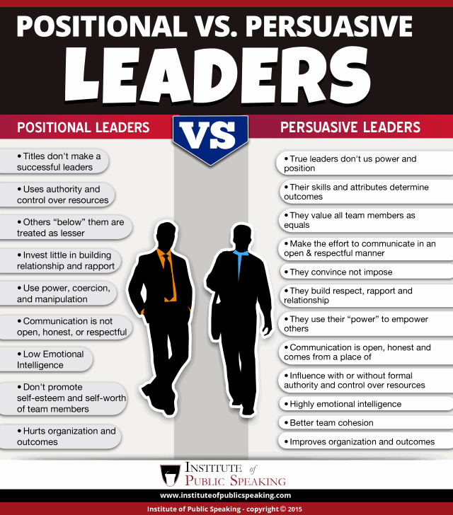 Positional vs Persuasive Leaders